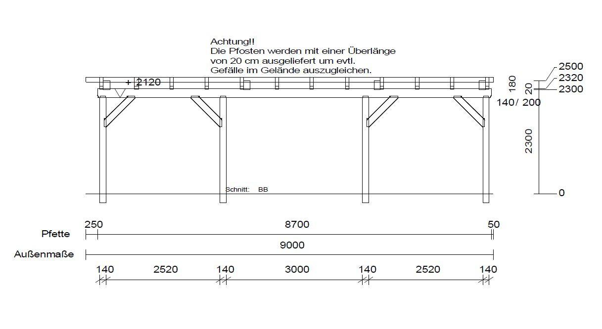 Spitzdach x preise for Fachwerk statik berechnen